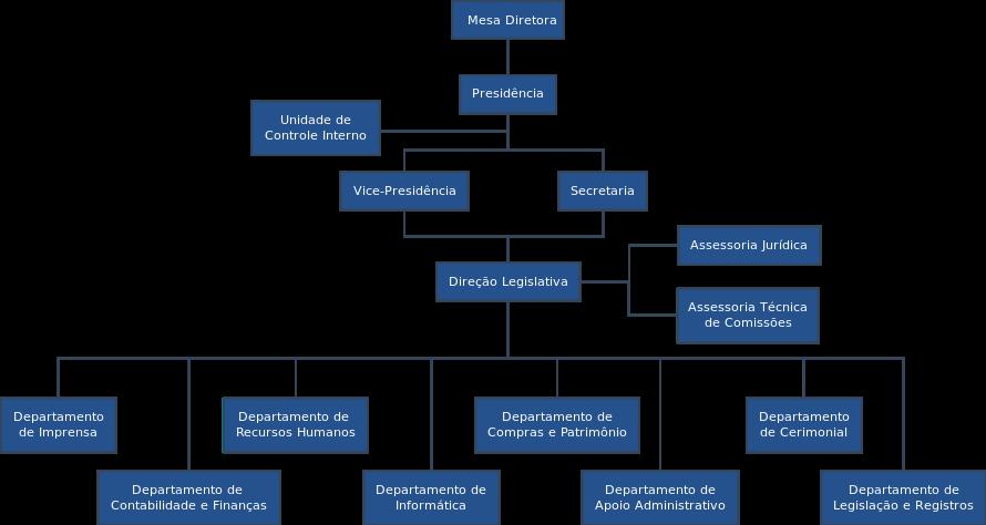 organograma1.png